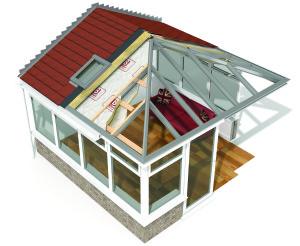 conservatory visualisation
