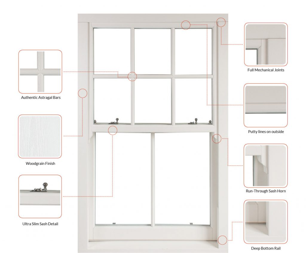 Conservation Area Approved Sliding Sash Window features - replacement windows